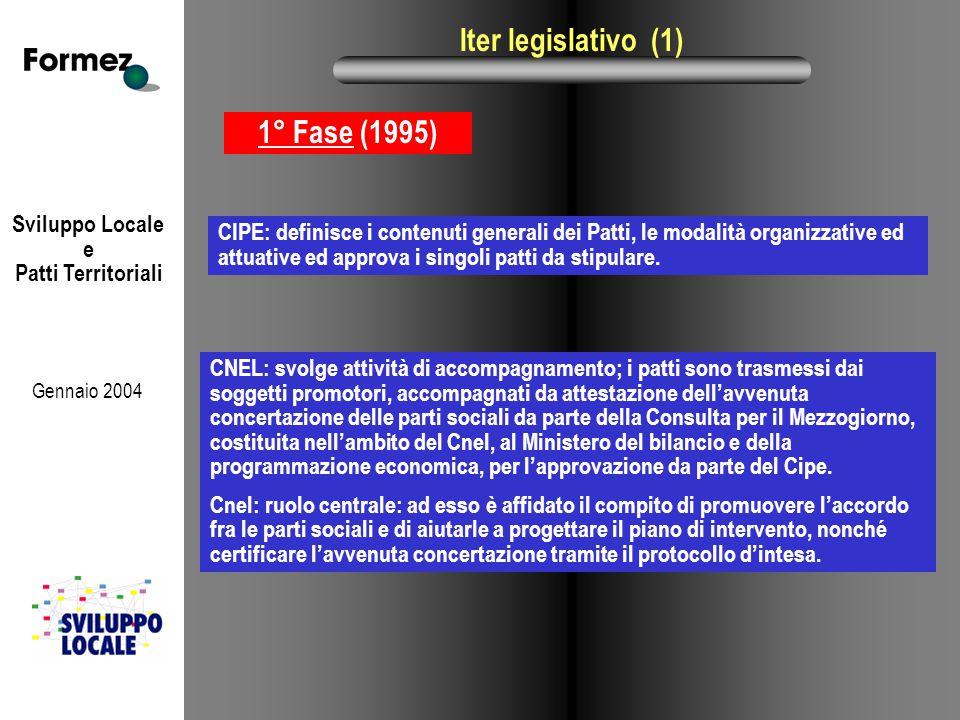 Sviluppo Locale e Patti Territoriali Gennaio 2004 Iter legislativo (1) 1° Fase (1995) CIPE: definisce i contenuti generali dei Patti, le modalità organizzative ed attuative ed approva i singoli patti da stipulare.