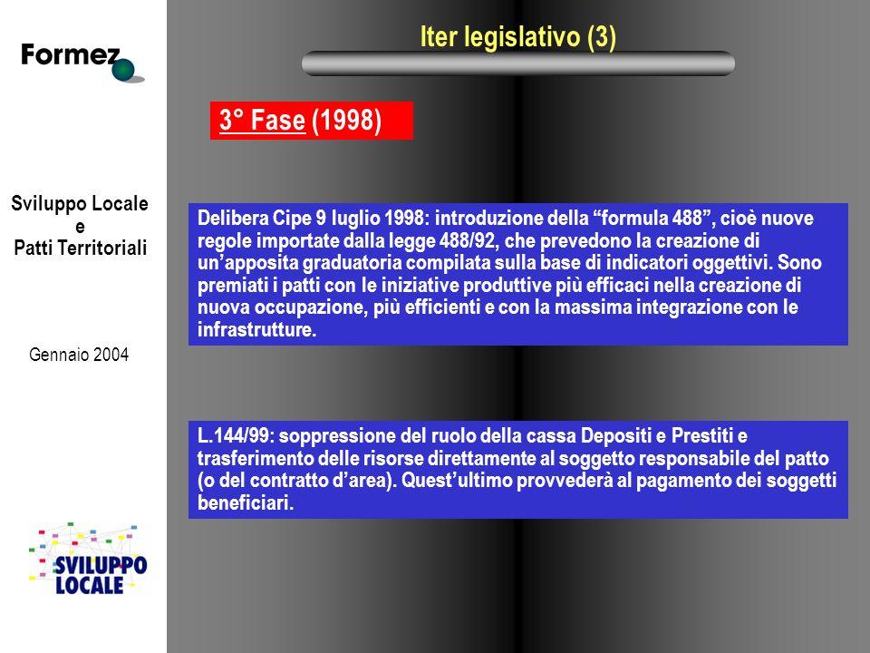 """Sviluppo Locale e Patti Territoriali Gennaio 2004 Iter legislativo (3) 3° Fase (1998) Delibera Cipe 9 luglio 1998: introduzione della """"formula 488"""", c"""