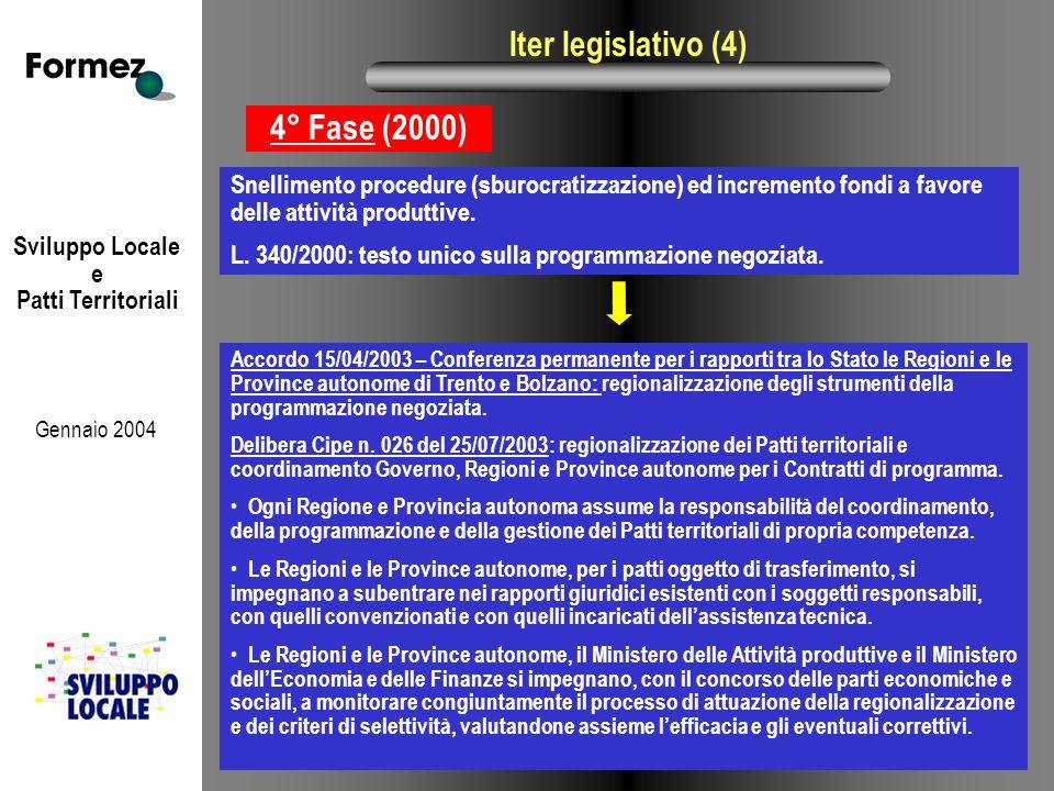 Sviluppo Locale e Patti Territoriali Gennaio 2004 Iter legislativo (4) 4° Fase (2000) Snellimento procedure (sburocratizzazione) ed incremento fondi a favore delle attività produttive.