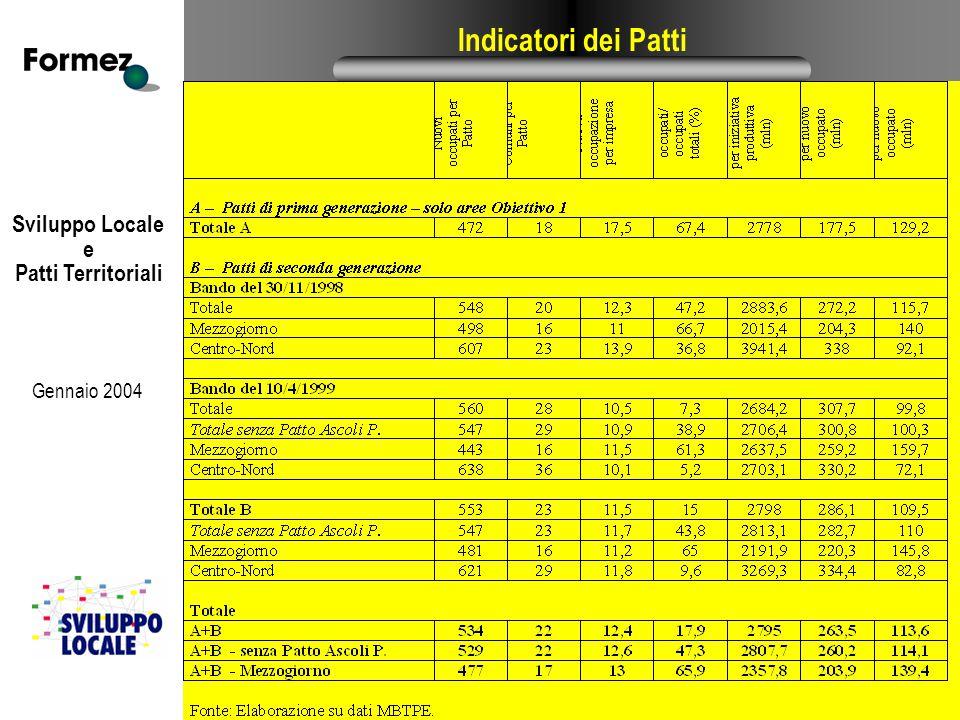 Sviluppo Locale e Patti Territoriali Gennaio 2004 Indicatori dei Patti