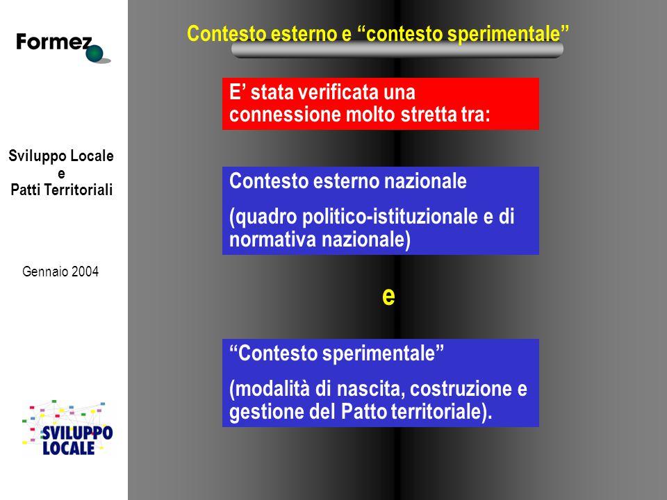 """Sviluppo Locale e Patti Territoriali Gennaio 2004 Contesto esterno e """"contesto sperimentale"""" E' stata verificata una connessione molto stretta tra: Co"""