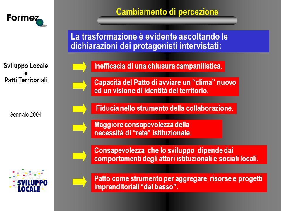 Sviluppo Locale e Patti Territoriali Gennaio 2004 Cambiamento di percezione La trasformazione è evidente ascoltando le dichiarazioni dei protagonisti intervistati: Inefficacia di una chiusura campanilistica.