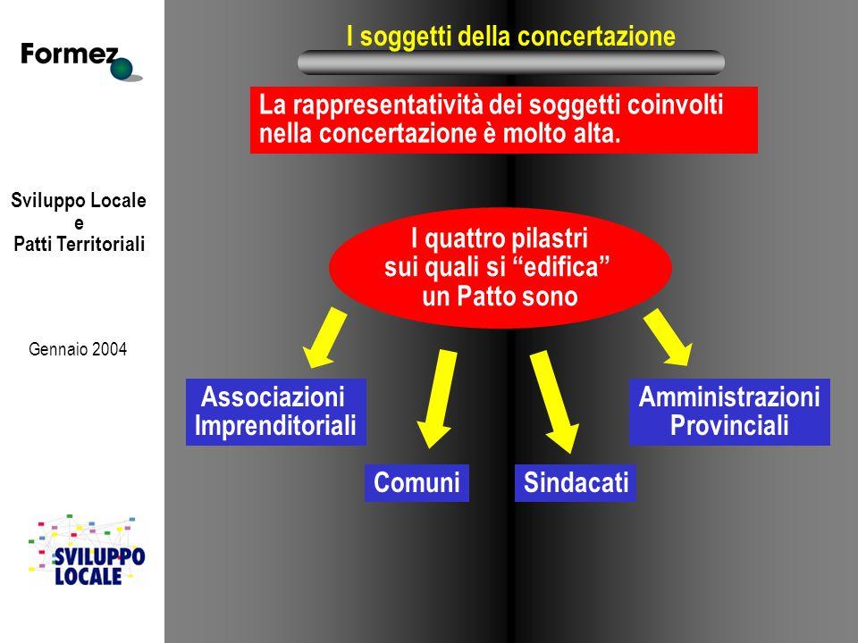 Sviluppo Locale e Patti Territoriali Gennaio 2004 I soggetti della concertazione La rappresentatività dei soggetti coinvolti nella concertazione è mol