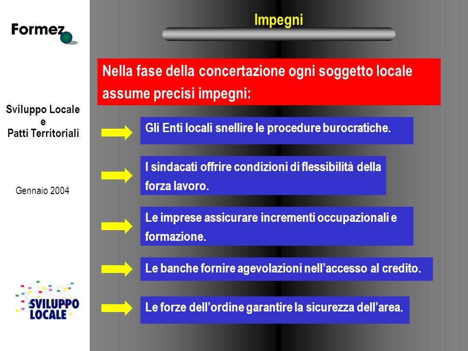 Sviluppo Locale e Patti Territoriali Gennaio 2004 Impegni Nella fase della concertazione ogni soggetto locale assume precisi impegni: Gli Enti locali snellire le procedure burocratiche.