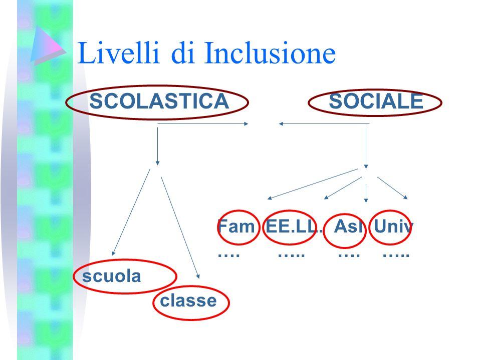 IL P.E.T ( PROGETTO ED.TERRIT. SOGGETTI ISTITUZIONALI Scuola, ee.ll., Asl..