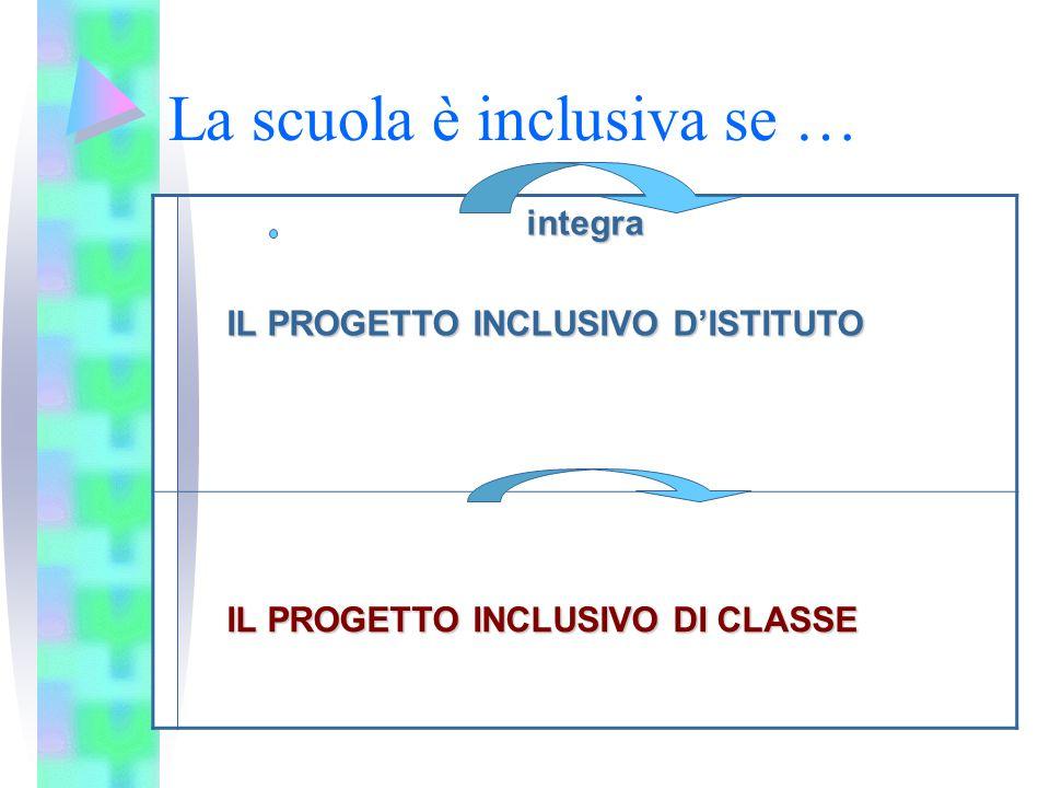 LA CLASSE nelle Indicazioni 2012 LA VALORIZZAZIONE DELLE DIVERSITA ' La scuola realizza appieno la propria funzione pubblica per il successo scolastico di tutti gli studenti.