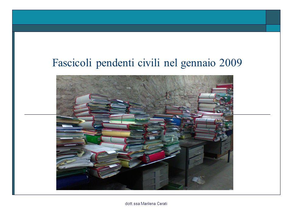 dott.ssa Marilena Cerati Fascicoli pendenti civili nel gennaio 2009