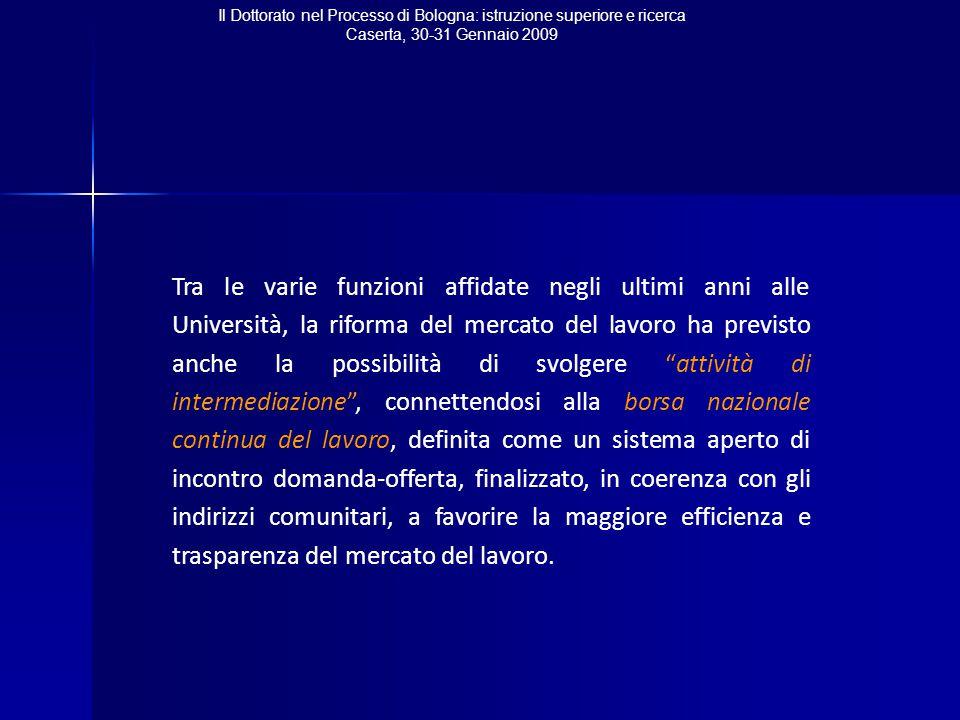 Il Dottorato nel Processo di Bologna: istruzione superiore e ricerca Caserta, 30-31 Gennaio 2009 Tra le varie funzioni affidate negli ultimi anni alle