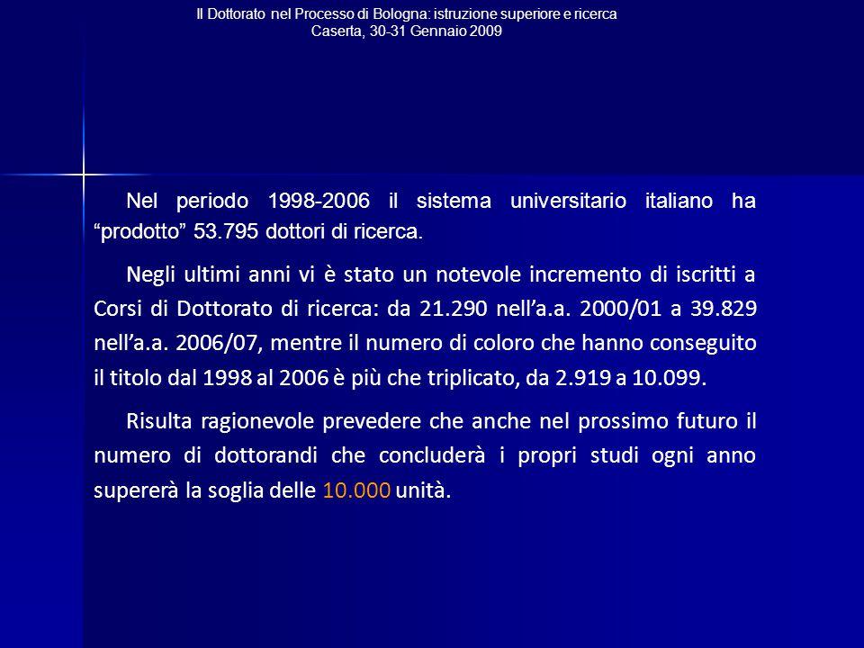 Il Dottorato nel Processo di Bologna: istruzione superiore e ricerca Caserta, 30-31 Gennaio 2009 Nel periodo 1998-2006 il sistema universitario italiano ha prodotto 53.795 dottori di ricerca.