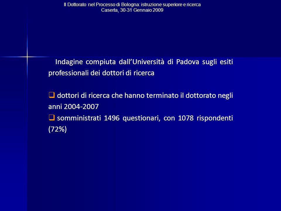 Il Dottorato nel Processo di Bologna: istruzione superiore e ricerca Caserta, 30-31 Gennaio 2009 Indagine compiuta dall'Università di Padova sugli esiti professionali dei dottori di ricerca  dottori di ricerca che hanno terminato il dottorato negli anni 2004-2007  somministrati 1496 questionari, con 1078 rispondenti (72%)