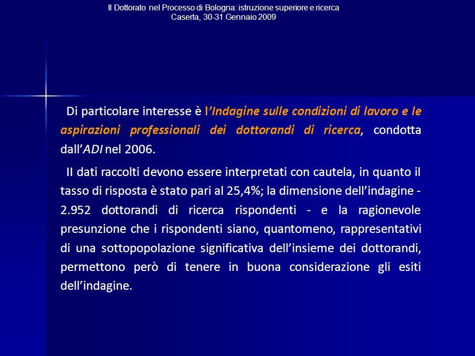 Il Dottorato nel Processo di Bologna: istruzione superiore e ricerca Caserta, 30-31 Gennaio 2009 Di particolare interesse è l'Indagine sulle condizioni di lavoro e le aspirazioni professionali dei dottorandi di ricerca, condotta dall'ADI nel 2006.