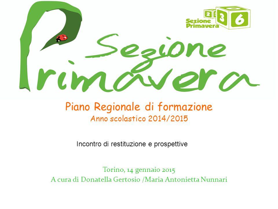 Piano Regionale di formazione Anno scolastico 2014/2015 Torino, 14 gennaio 2015 A cura di Donatella Gertosio /Maria Antonietta Nunnari Incontro di restituzione e prospettive