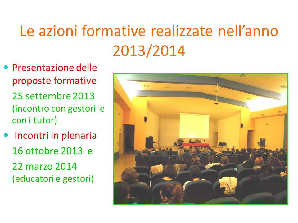 Le azioni formative realizzate nell'anno 2013/2014 Presentazione delle proposte formative 25 settembre 2013 (incontro con gestori e con i tutor) Incontri in plenaria 16 ottobre 2013 e 22 marzo 2014 (educatori e gestori)