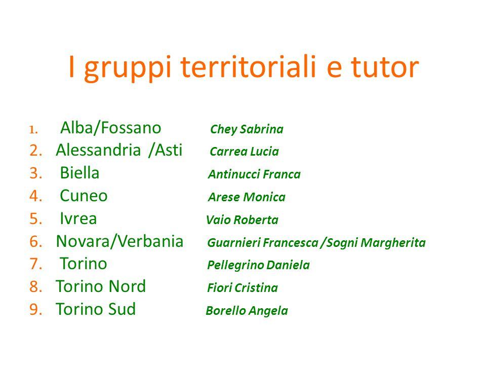 I gruppi territoriali e tutor 1.Alba/Fossano Chey Sabrina 2.