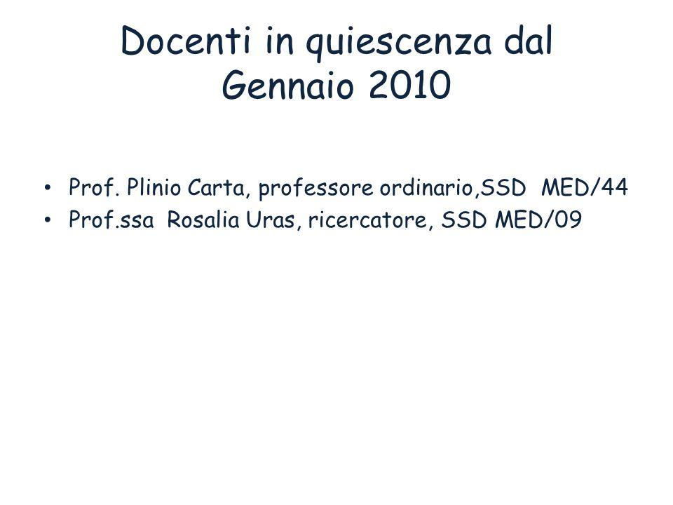 Docenti in quiescenza dal Gennaio 2010 Prof. Plinio Carta, professore ordinario,SSD MED/44 Prof.ssa Rosalia Uras, ricercatore, SSD MED/09