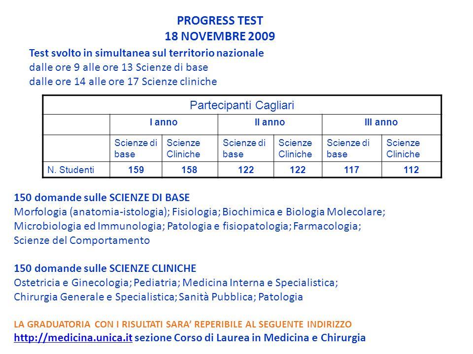 PROGRESS TEST 18 NOVEMBRE 2009 150 domande sulle SCIENZE DI BASE Morfologia (anatomia-istologia); Fisiologia; Biochimica e Biologia Molecolare; Microb