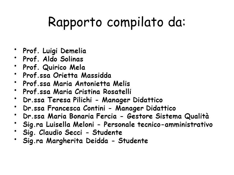Rapporto compilato da: Prof. Luigi Demelia Prof. Aldo Solinas Prof. Quirico Mela Prof.ssa Orietta Massidda Prof.ssa Maria Antonietta Melis Prof.ssa Ma