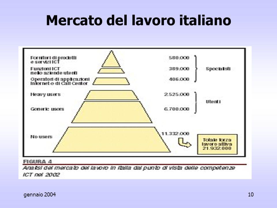 gennaio 200410 Mercato del lavoro italiano