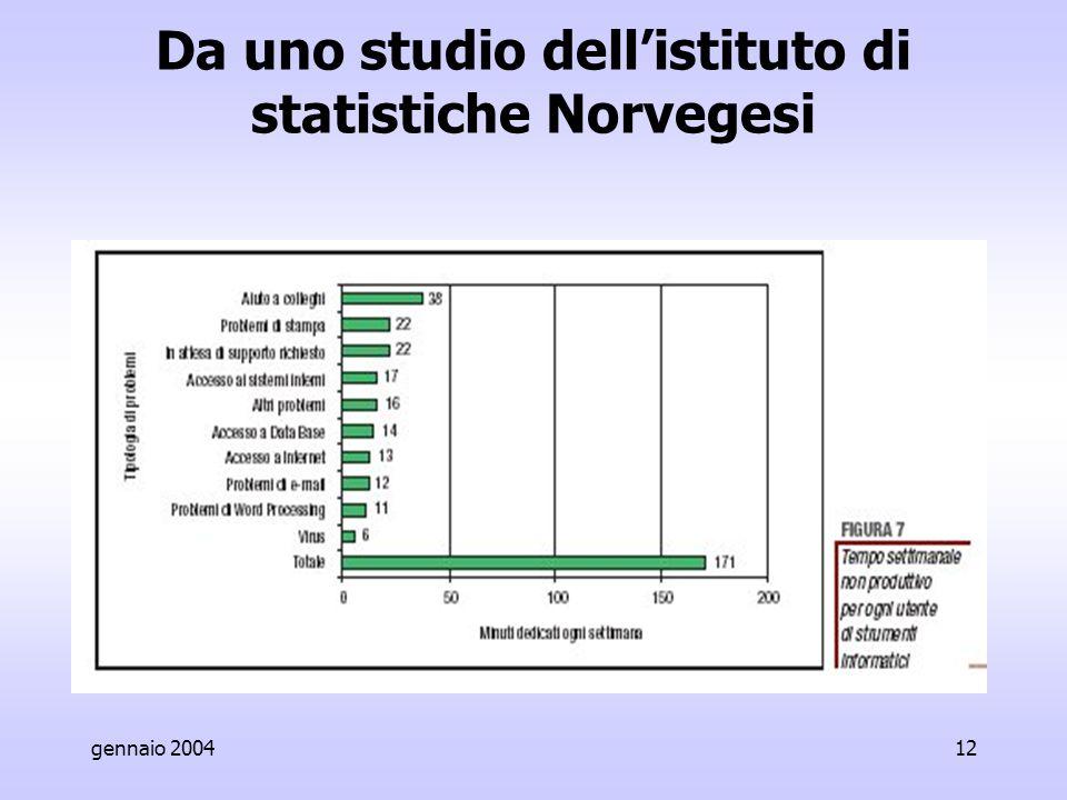 gennaio 200412 Da uno studio dell'istituto di statistiche Norvegesi