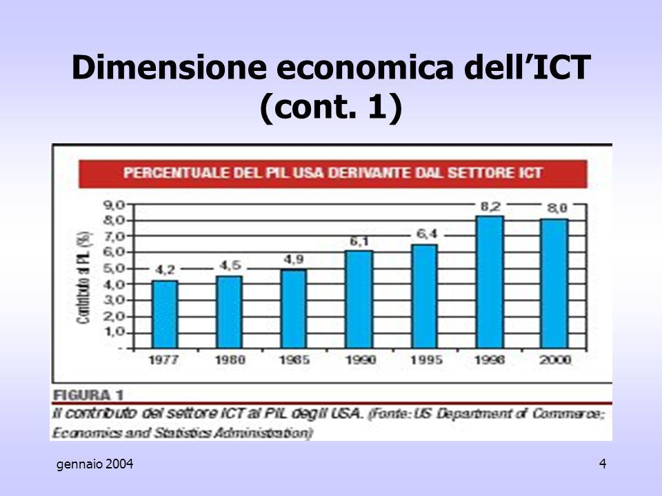 gennaio 20044 Dimensione economica dell'ICT (cont. 1)