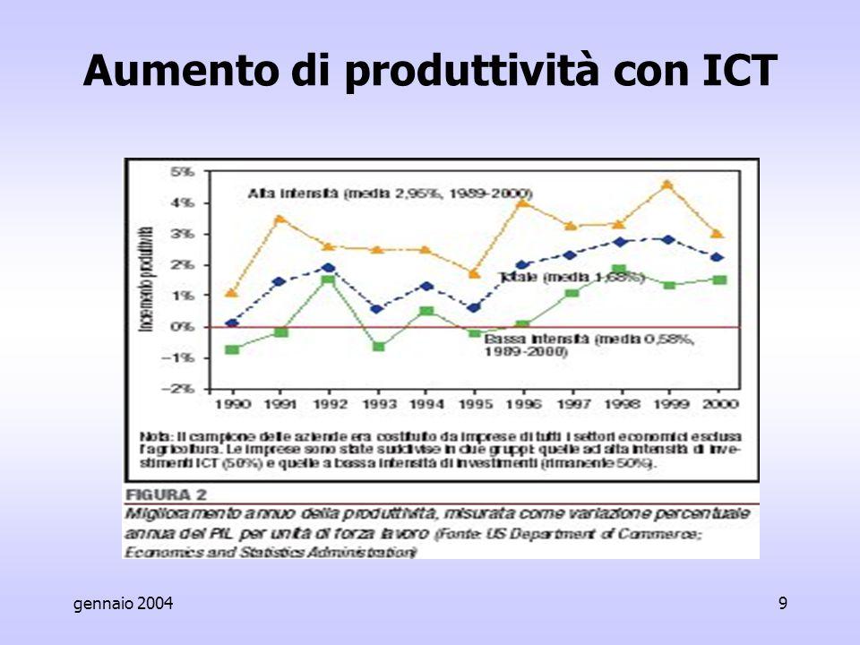 gennaio 20049 Aumento di produttività con ICT