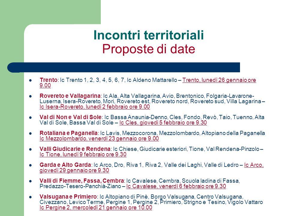 Incontri territoriali Proposte di date Trento: Ic Trento 1, 2, 3, 4, 5, 6, 7, Ic Aldeno Mattarello – Trento, lunedì 26 gennaio ore 9.00 Rovereto e Val
