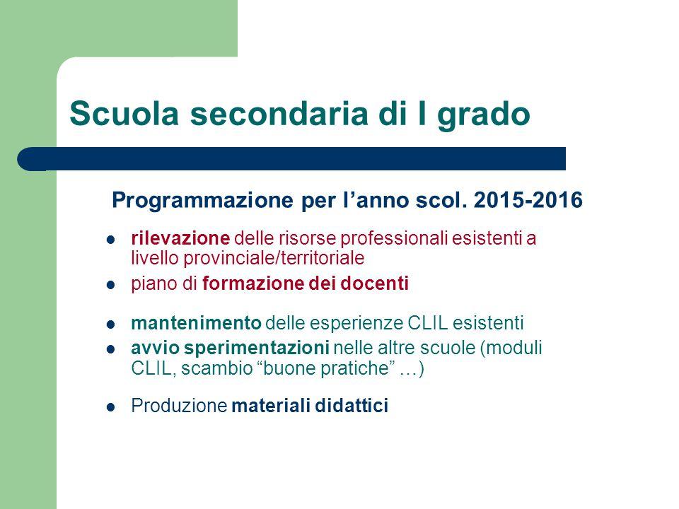 Scuola secondaria di I grado Programmazione per l'anno scol. 2015-2016 rilevazione delle risorse professionali esistenti a livello provinciale/territo