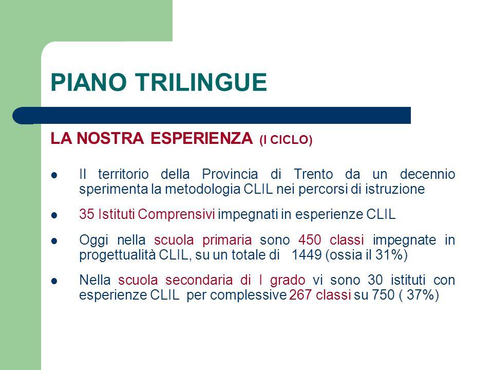 PIANO TRILINGUE LA NOSTRA ESPERIENZA (I CICLO) Il territorio della Provincia di Trento da un decennio sperimenta la metodologia CLIL nei percorsi di i