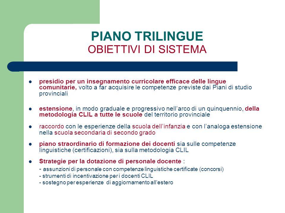 PIANO TRILINGUE OBIETTIVI DI SISTEMA presidio per un insegnamento curricolare efficace delle lingue comunitarie, volto a far acquisire le competenze p