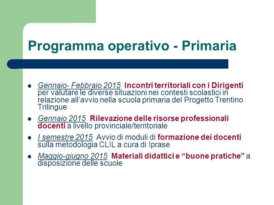 Programma operativo - Primaria Gennaio- Febbraio 2015 Incontri territoriali con i Dirigenti per valutare le diverse situazioni nei contesti scolastici