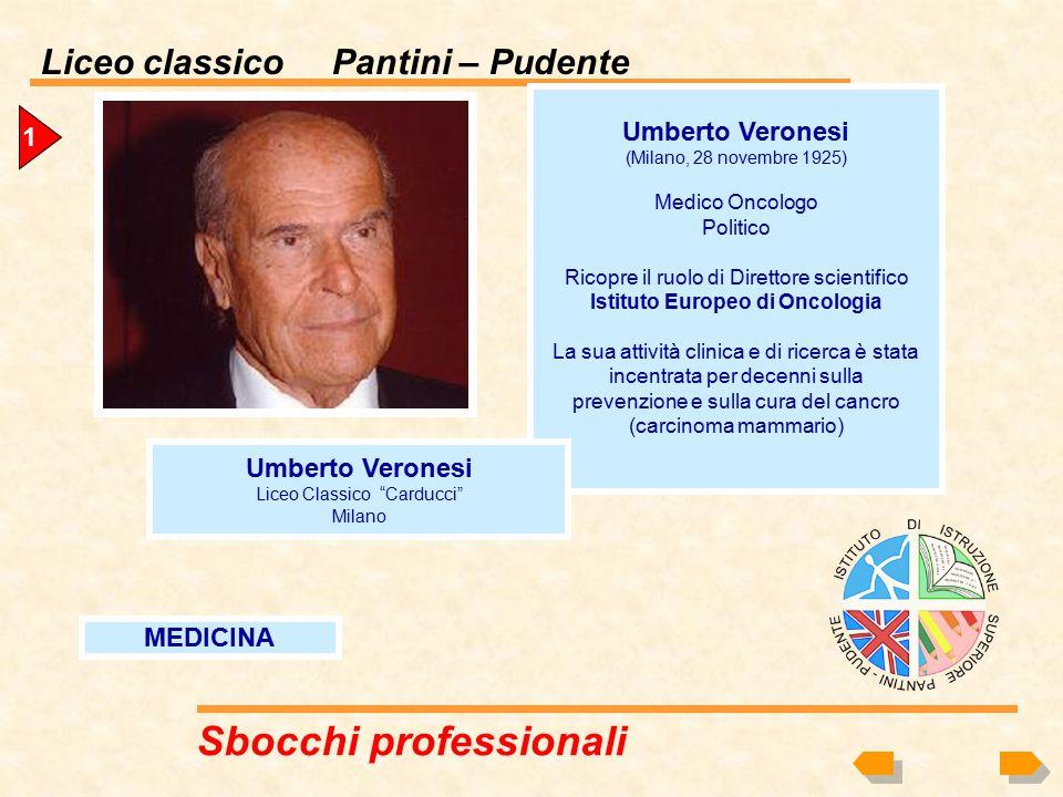 """Liceo classico Pantini – Pudente 9 1 Mario Monti Liceo Classico """"Istituto Leone XIII"""" Milano Giorgio Napolitano Liceo Classico """"Umberto I"""" Napoli Giul"""