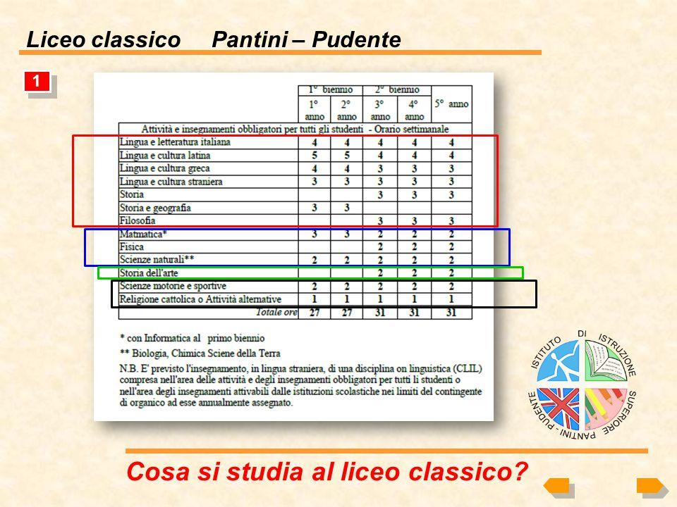 """Liceo classico Pantini – Pudente 11 1 Gianni Vattimo Liceo classico """"Vincenzo Gioberti"""" Torino Massimo Cacciari Liceo classico """"Marco Polo"""" Venezia FI"""