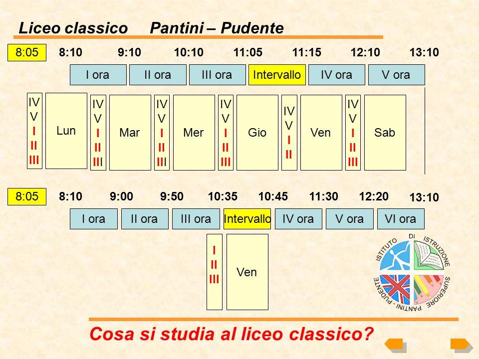 Liceo classico Pantini – Pudente Cosa si studia al liceo classico? 1 1