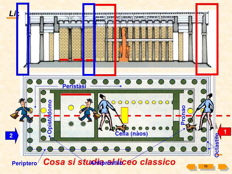 Liceo classico Pantini – Pudente Cosa si studia al liceo classico 18 Partenone 1 1 2 2 3 3 4 4 5 5