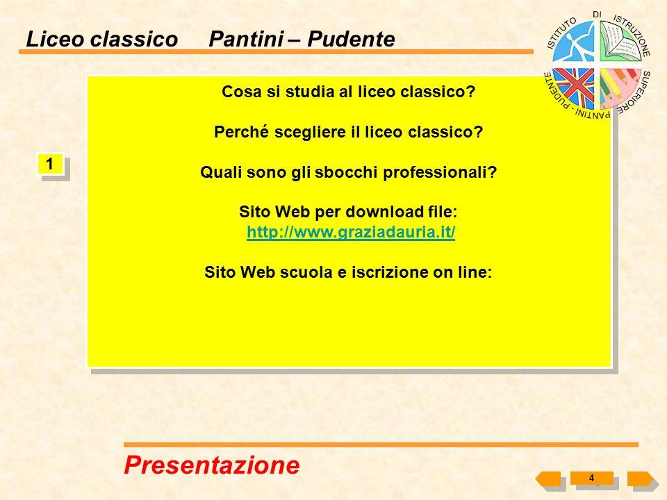 Liceo classico Pantini – Pudente Primo incontro Domenica 11 gennaio mattinaore 9,30 – 12,30 pomeriggioore 15 - 18 Primo incontro Domenica 11 gennaio m