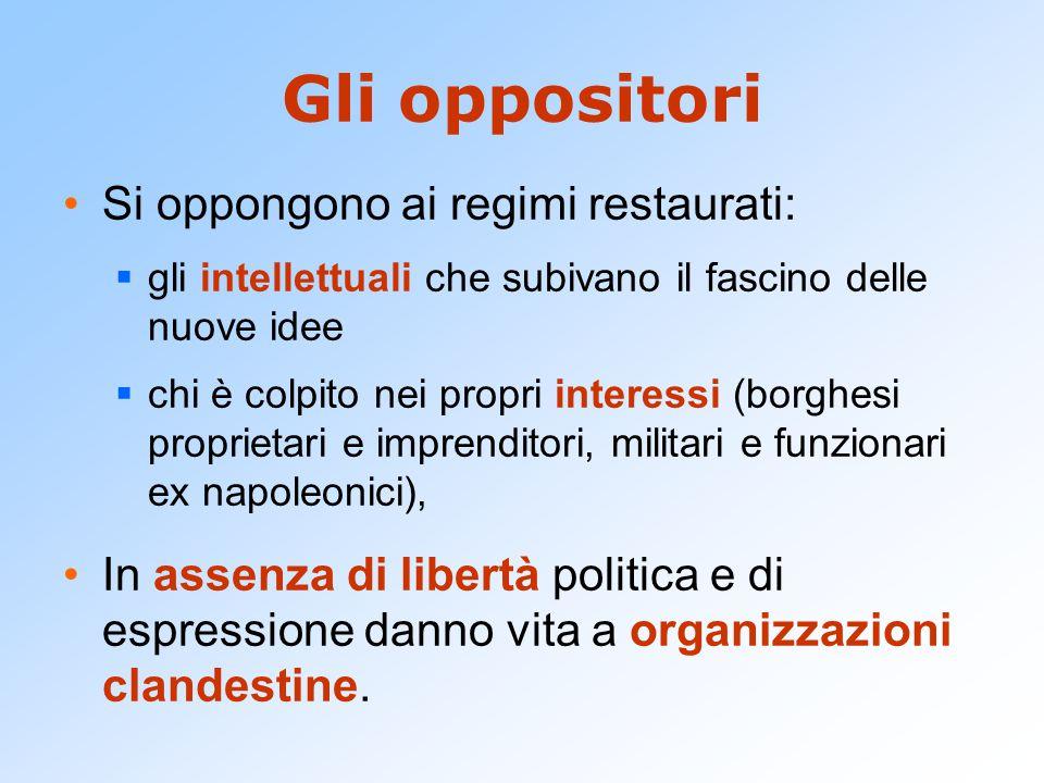 Gli oppositori Si oppongono ai regimi restaurati:  gli intellettuali che subivano il fascino delle nuove idee  chi è colpito nei propri interessi (b
