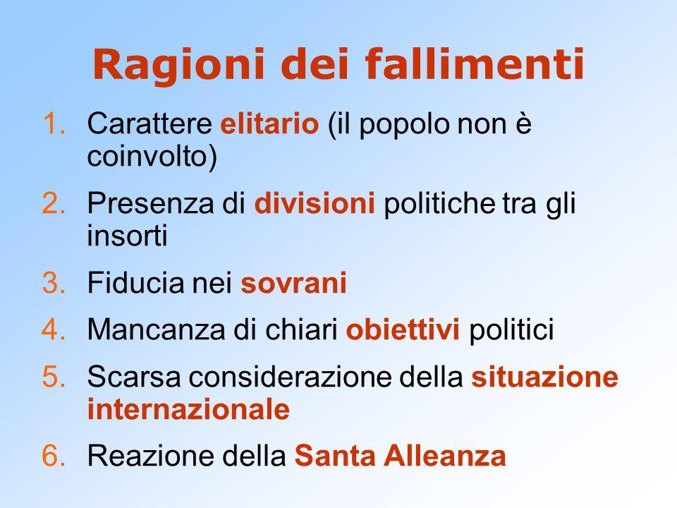 Ragioni dei fallimenti 1.Carattere elitario (il popolo non è coinvolto) 2.Presenza di divisioni politiche tra gli insorti 3.Fiducia nei sovrani 4.Manc