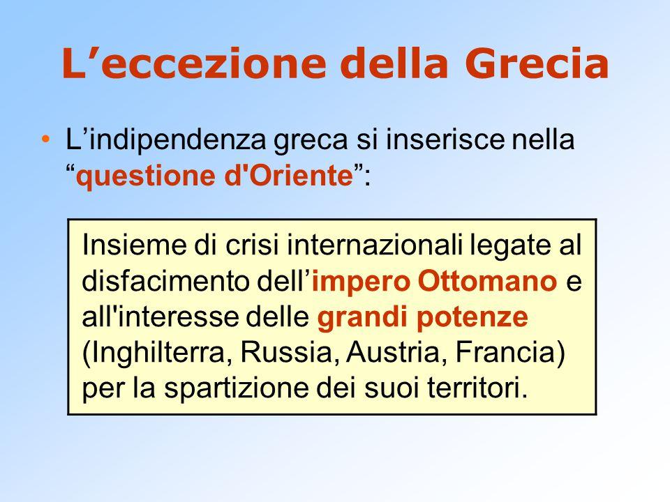 """L'eccezione della Grecia L'indipendenza greca si inserisce nella """"questione d'Oriente"""": Insieme di crisi internazionali legate al disfacimento dell'im"""