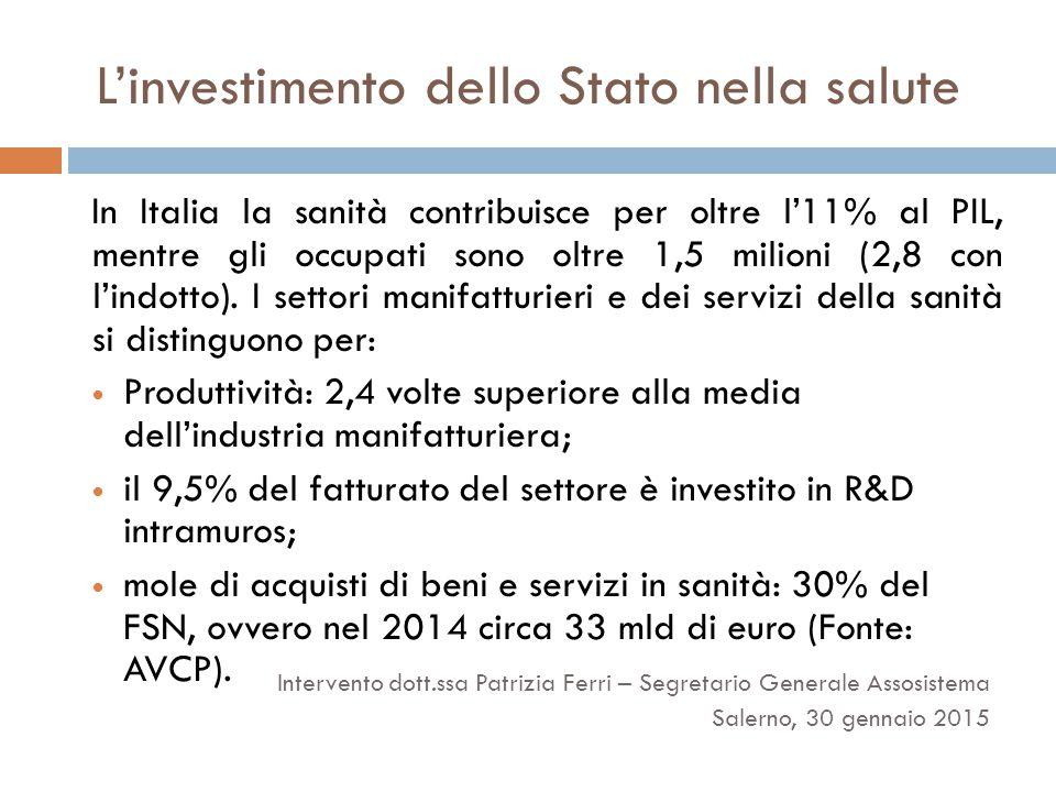 L'investimento dello Stato nella salute In Italia la sanità contribuisce per oltre l'11% al PIL, mentre gli occupati sono oltre 1,5 milioni (2,8 con l'indotto).