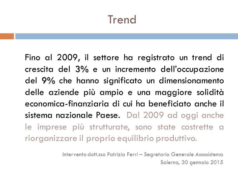 Trend 3% 9% Fino al 2009, il settore ha registrato un trend di crescita del 3% e un incremento dell'occupazione del 9% che hanno significato un dimensionamento delle aziende più ampio e una maggiore solidità economica-finanziaria di cui ha beneficiato anche il sistema nazionale Paese.