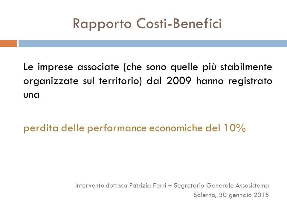 Rapporto Costi-Benefici Le imprese associate (che sono quelle più stabilmente organizzate sul territorio) dal 2009 hanno registrato una perdita delle performance economiche del 10% Intervento dott.ssa Patrizia Ferri – Segretario Generale Assosistema Salerno, 30 gennaio 2015
