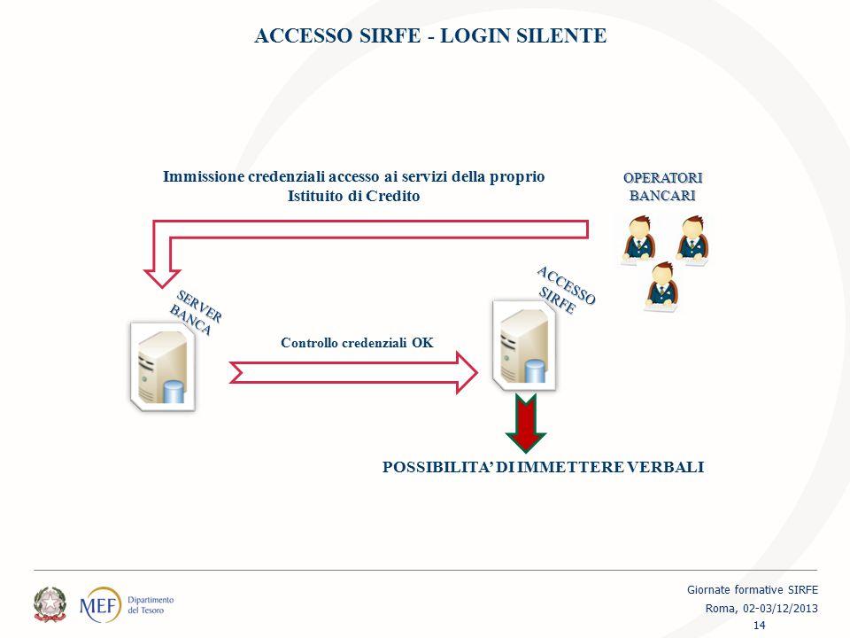 ACCESSO SIRFE - LOGIN SILENTE Immissione credenziali accesso ai servizi della proprio Istituito di Credito ACCESSO SIRFE OPERATORI BANCARI SERVER BANC