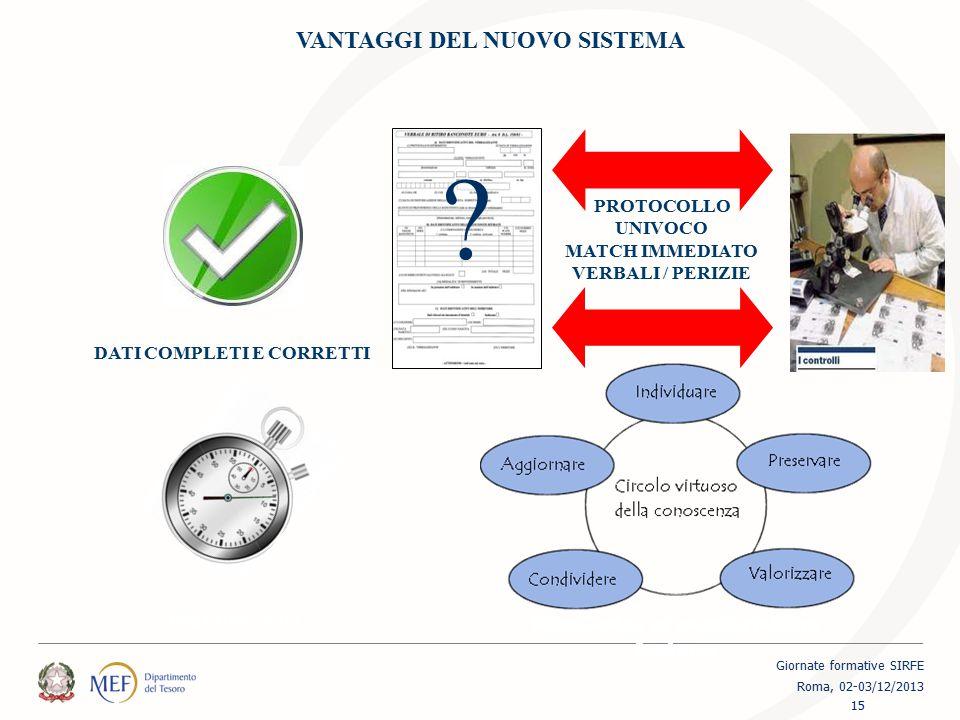 ? DATI COMPLETI E CORRETTI PROTOCOLLO UNIVOCO MATCH IMMEDIATO VERBALI / PERIZIE Real-time data Knowledge of counterfeiting features VANTAGGI DEL NUOVO