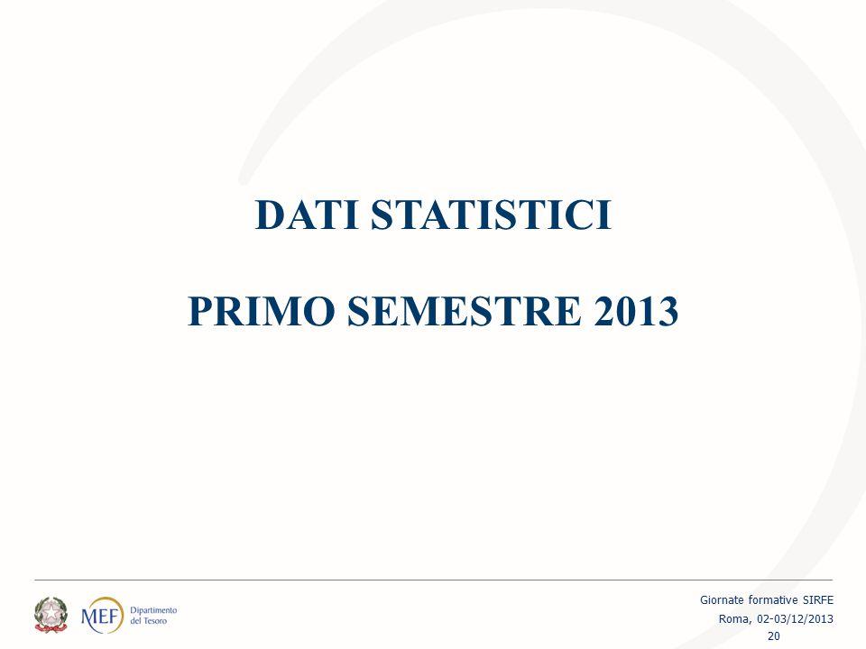 DATI STATISTICI PRIMO SEMESTRE 2013 20 Giornate formative SIRFE Roma, 02-03/12/2013