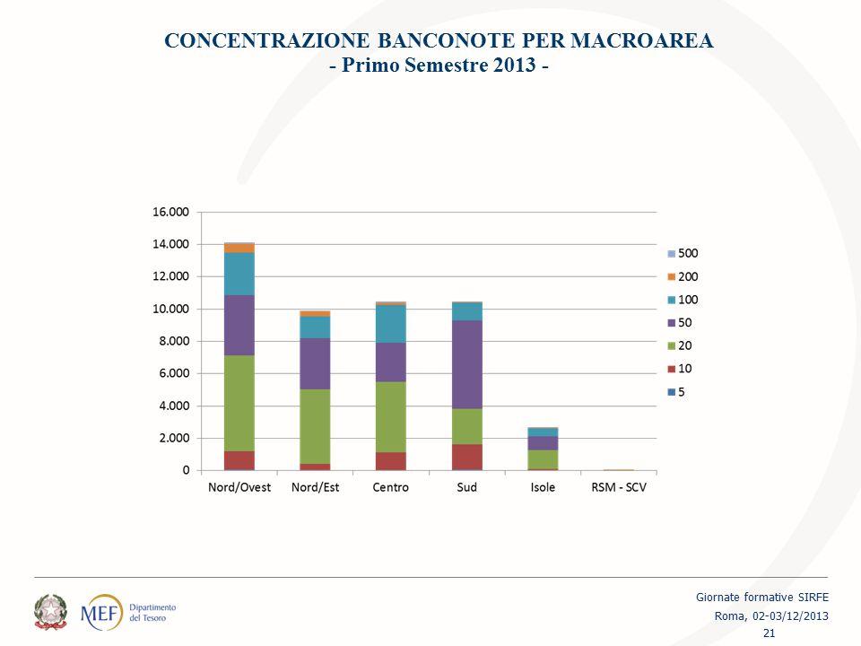 CONCENTRAZIONE BANCONOTE PER MACROAREA - Primo Semestre 2013 - 21 Giornate formative SIRFE Roma, 02-03/12/2013