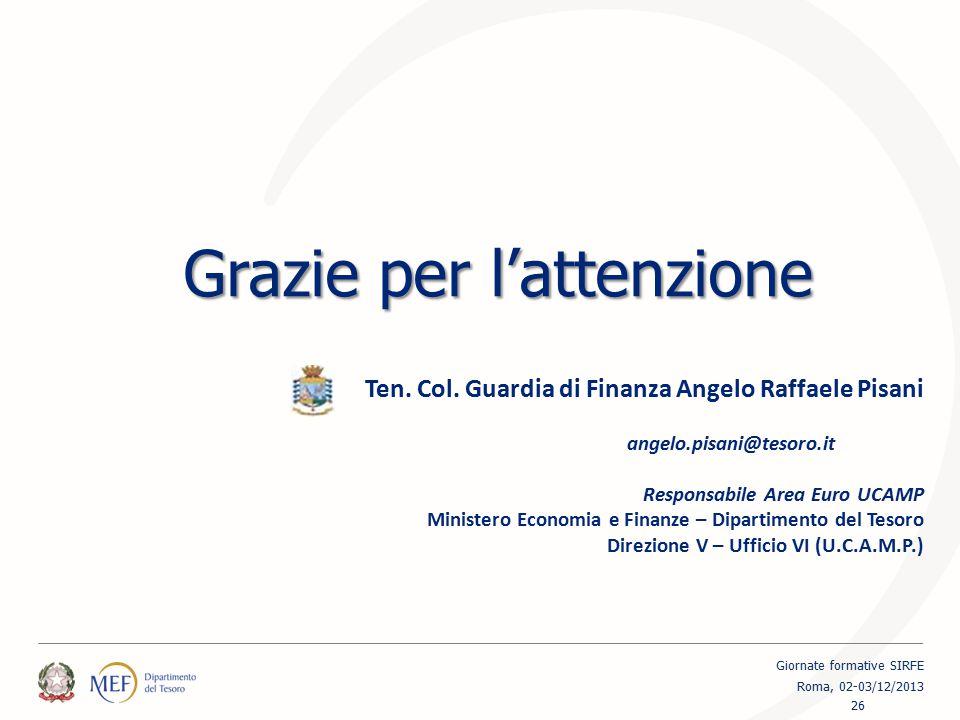 Grazie per l'attenzione Ten. Col. Guardia di Finanza Angelo Raffaele Pisani angelo.pisani@tesoro.it Responsabile Area Euro UCAMP Ministero Economia e