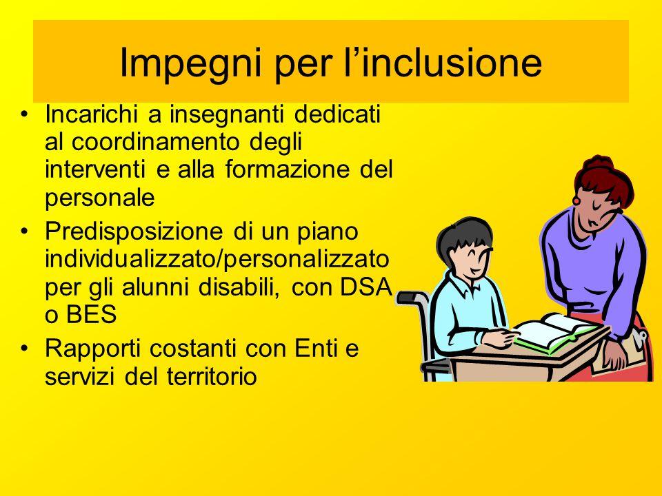 Impegni per l'inclusione Incarichi a insegnanti dedicati al coordinamento degli interventi e alla formazione del personale Predisposizione di un piano