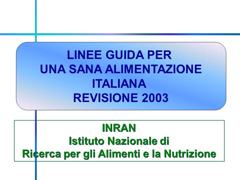 LINEE GUIDA PER UNA SANA ALIMENTAZIONE ITALIANA REVISIONE 2003 INRAN Istituto Nazionale di Ricerca per gli Alimenti e la Nutrizione INRAN Istituto Nazionale di Ricerca per gli Alimenti e la Nutrizione