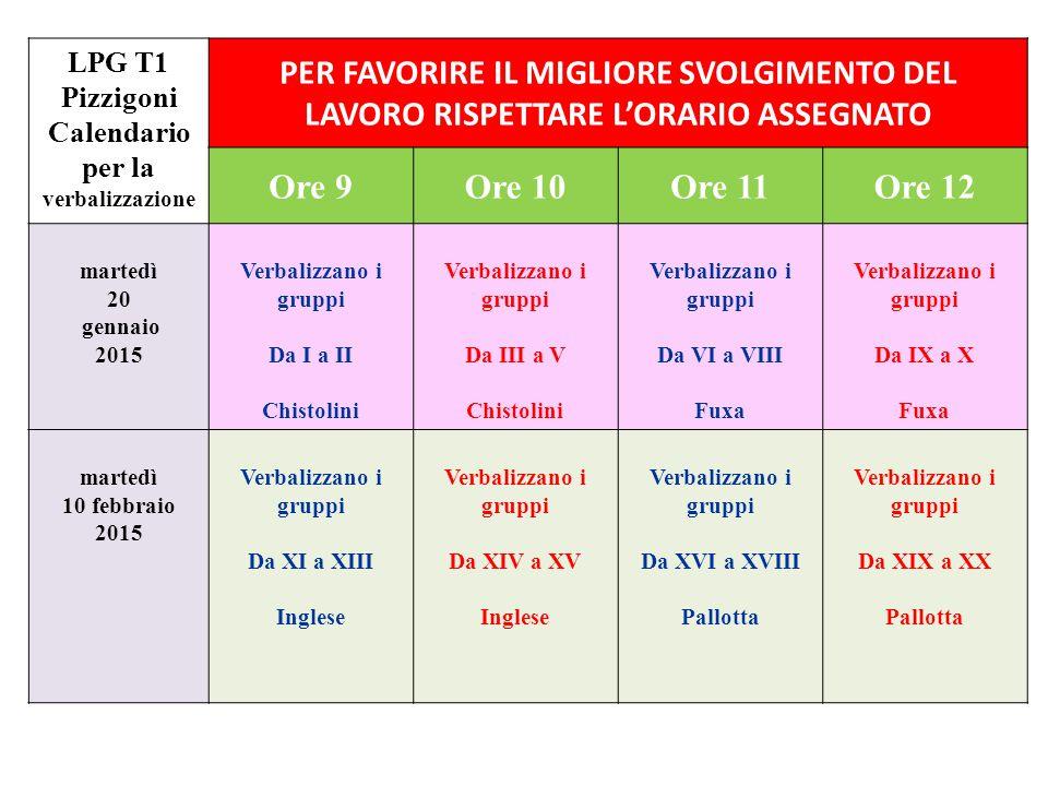 LPG T1 Pizzigoni Calendario per la verbalizzazione PER FAVORIRE IL MIGLIORE SVOLGIMENTO DEL LAVORO RISPETTARE L'ORARIO ASSEGNATO Ore 9Ore 10Ore 11Ore