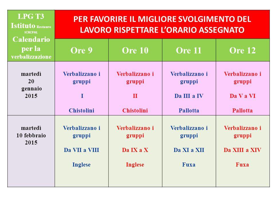 LPG T3 Istituto Restauro ICRCPAL Calendario per la verbalizzazione PER FAVORIRE IL MIGLIORE SVOLGIMENTO DEL LAVORO RISPETTARE L'ORARIO ASSEGNATO Ore 9